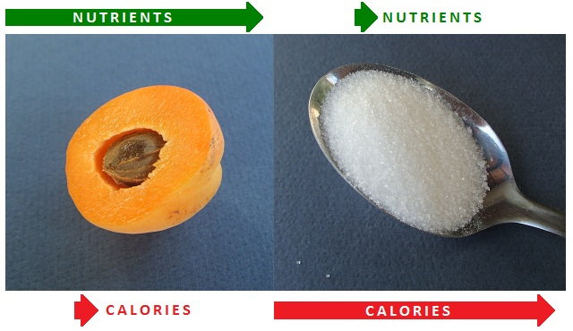 sugar-addiction-fruit-vs-sucrose